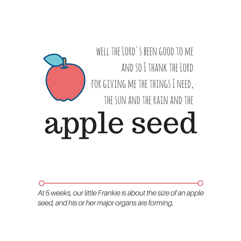 Frankie Appleseed